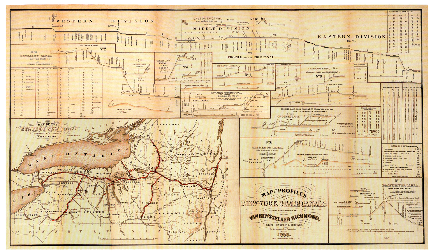 New York State Canals, 1858. Image courtesy of The Erie Canal site.